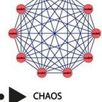 Rigidity v Chaos: A Diametric Model of Brain Networks