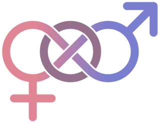 Sex Differences / Wikipedia